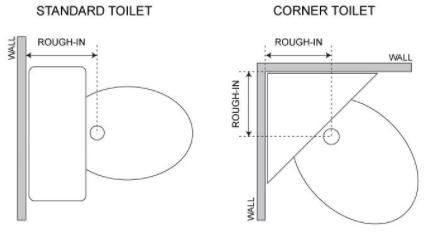Corner Toilet Rough In Droughtrelief Org
